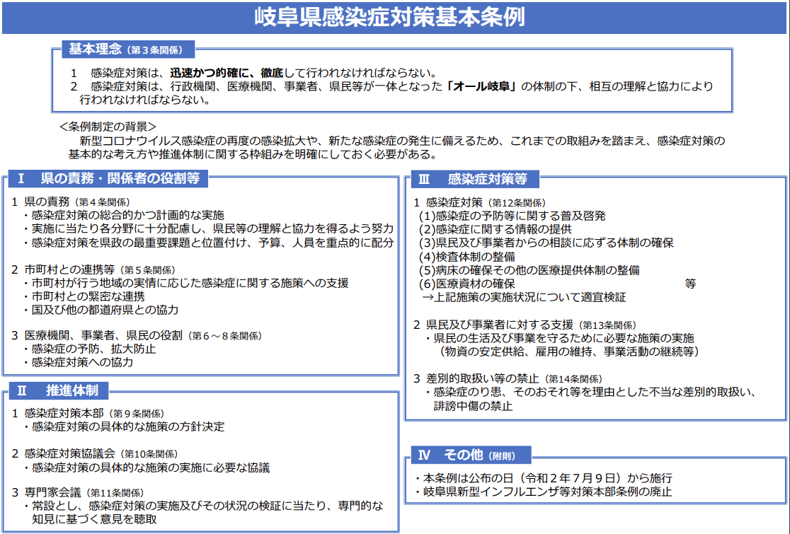 岐阜県感染症対策基本条例